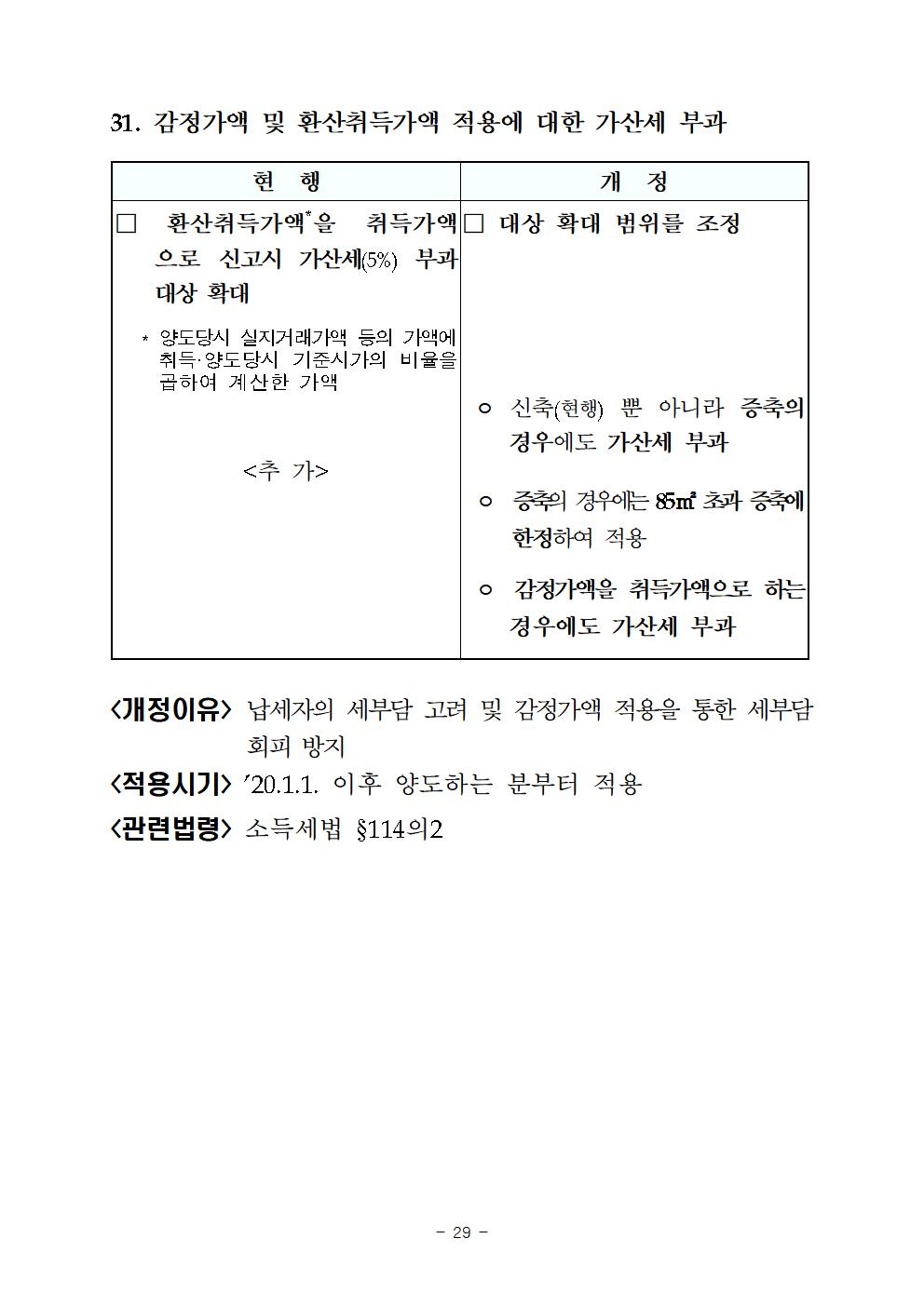 2019년세법개정내용(양도소득세분야)034.png