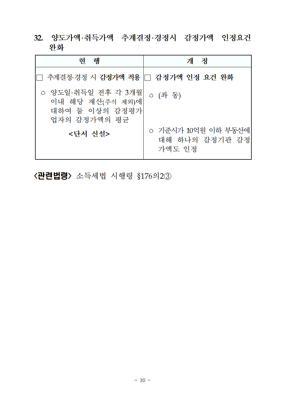 2019년세법개정내용(양도소득세분야)035.png
