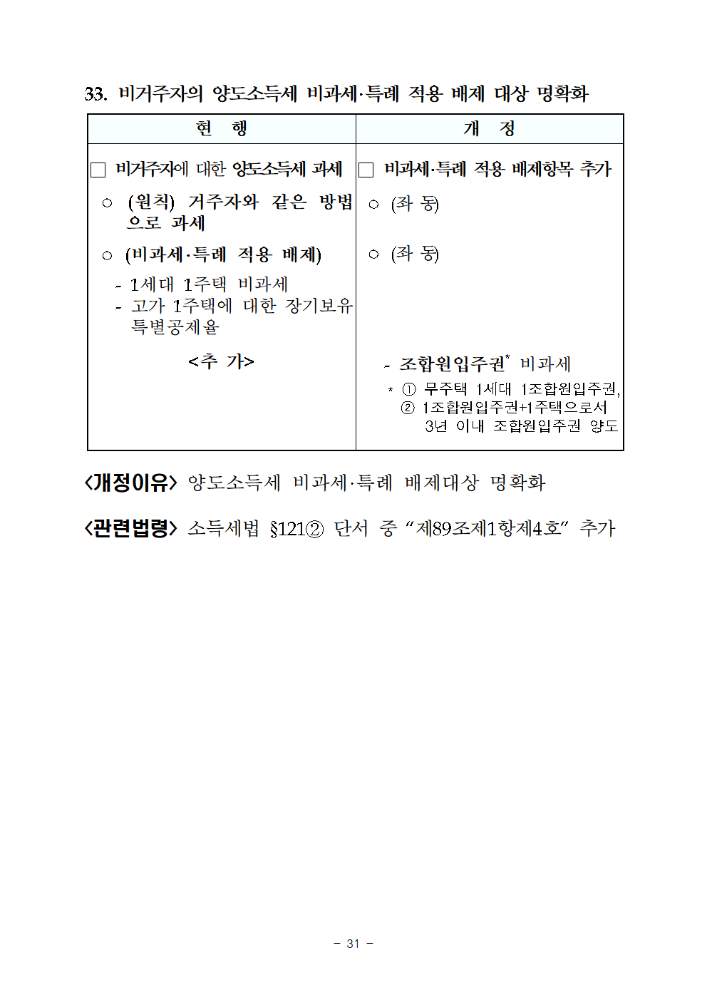 2019년세법개정내용(양도소득세분야)036.png