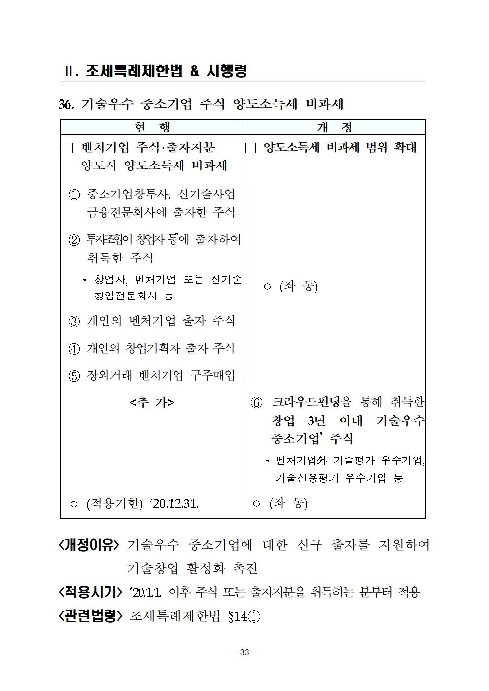 2019년세법개정내용(양도소득세분야)038.png