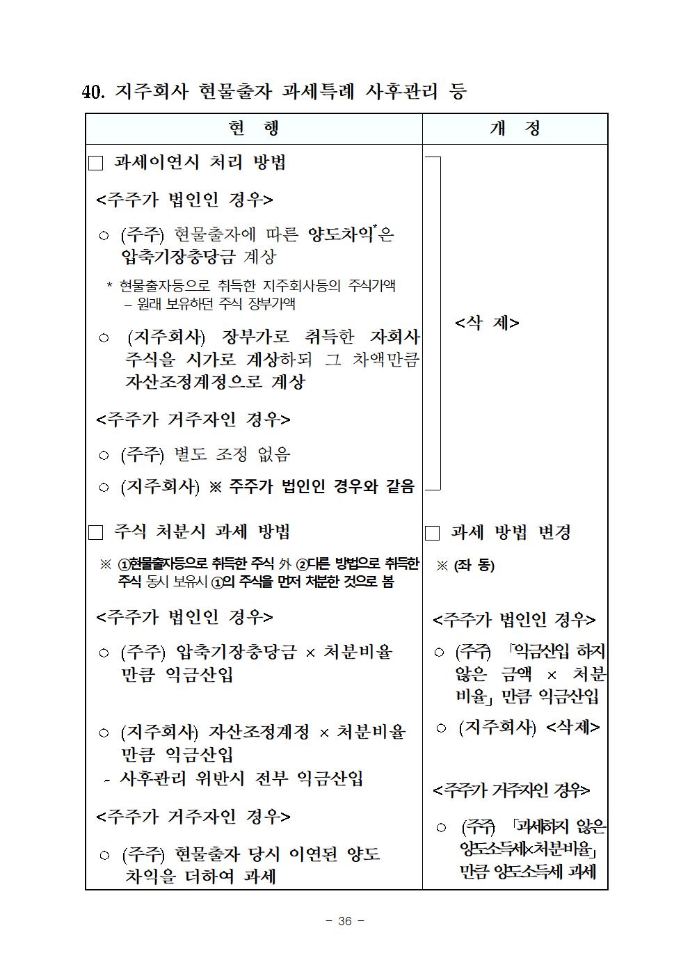 2019년세법개정내용(양도소득세분야)041.png