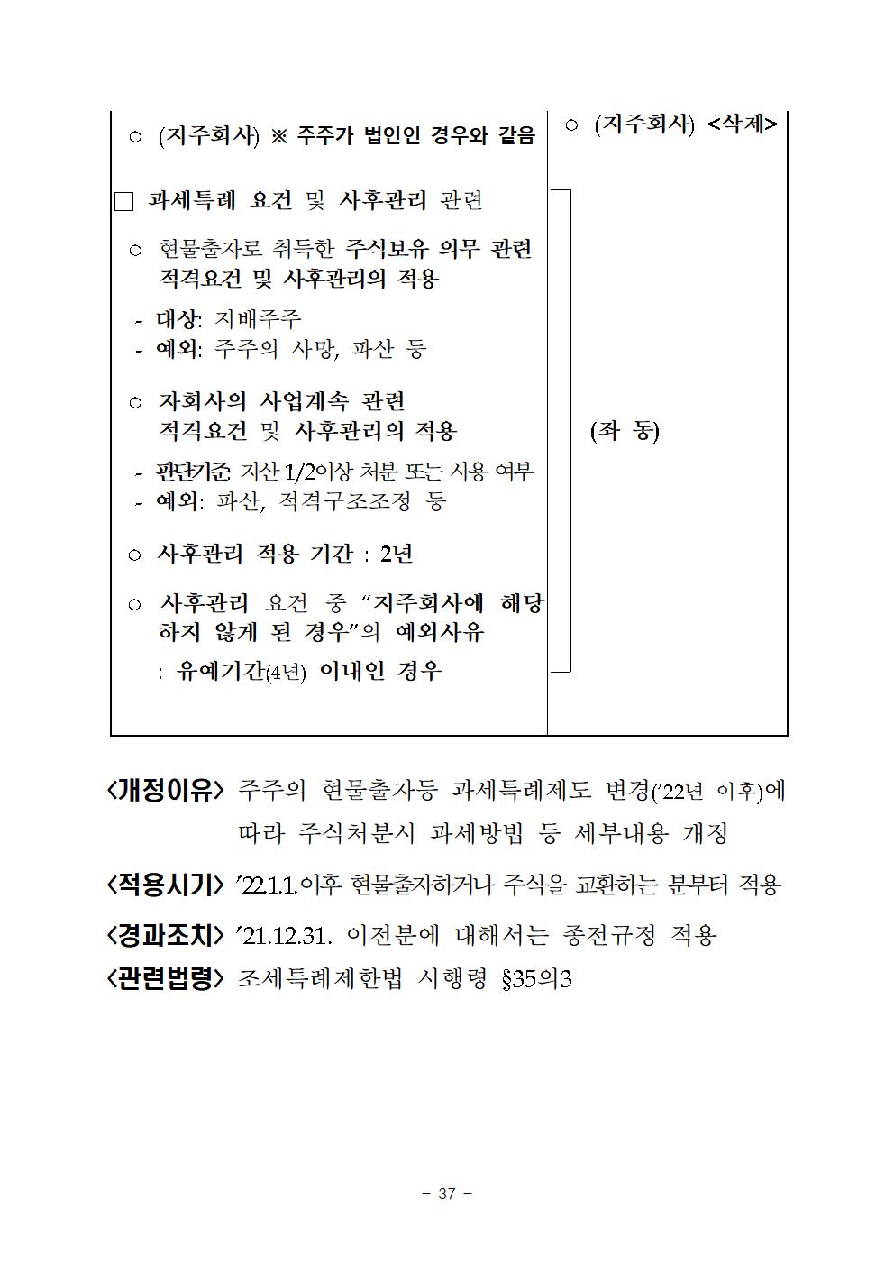 2019년세법개정내용(양도소득세분야)042.png