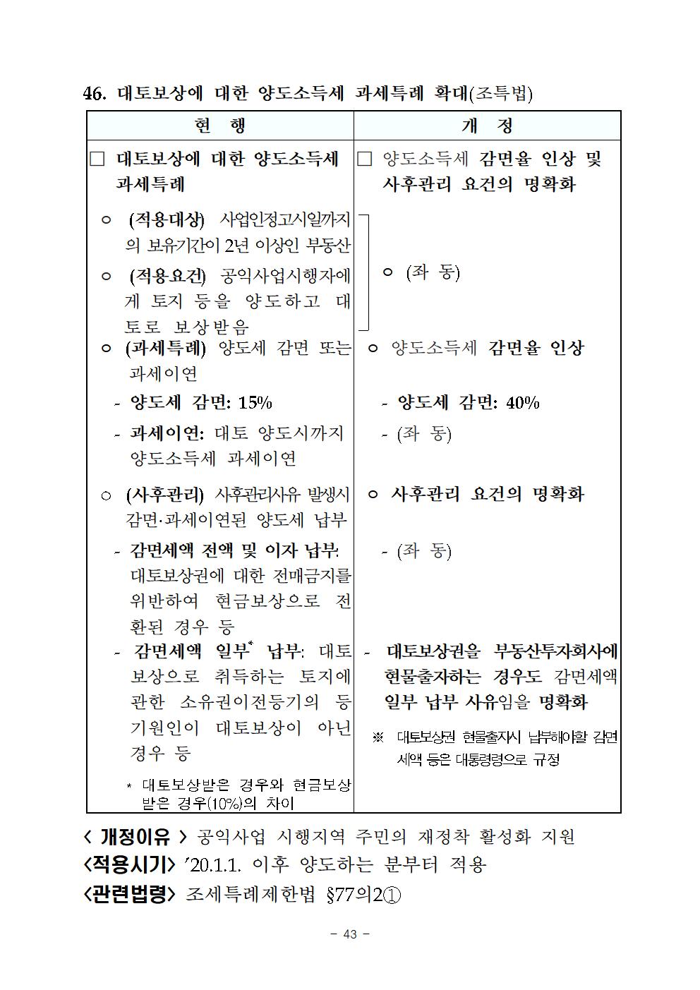 2019년세법개정내용(양도소득세분야)048.png