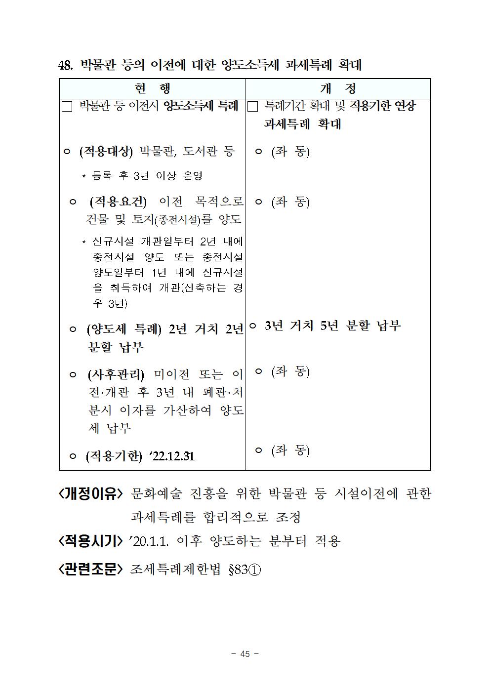 2019년세법개정내용(양도소득세분야)050.png