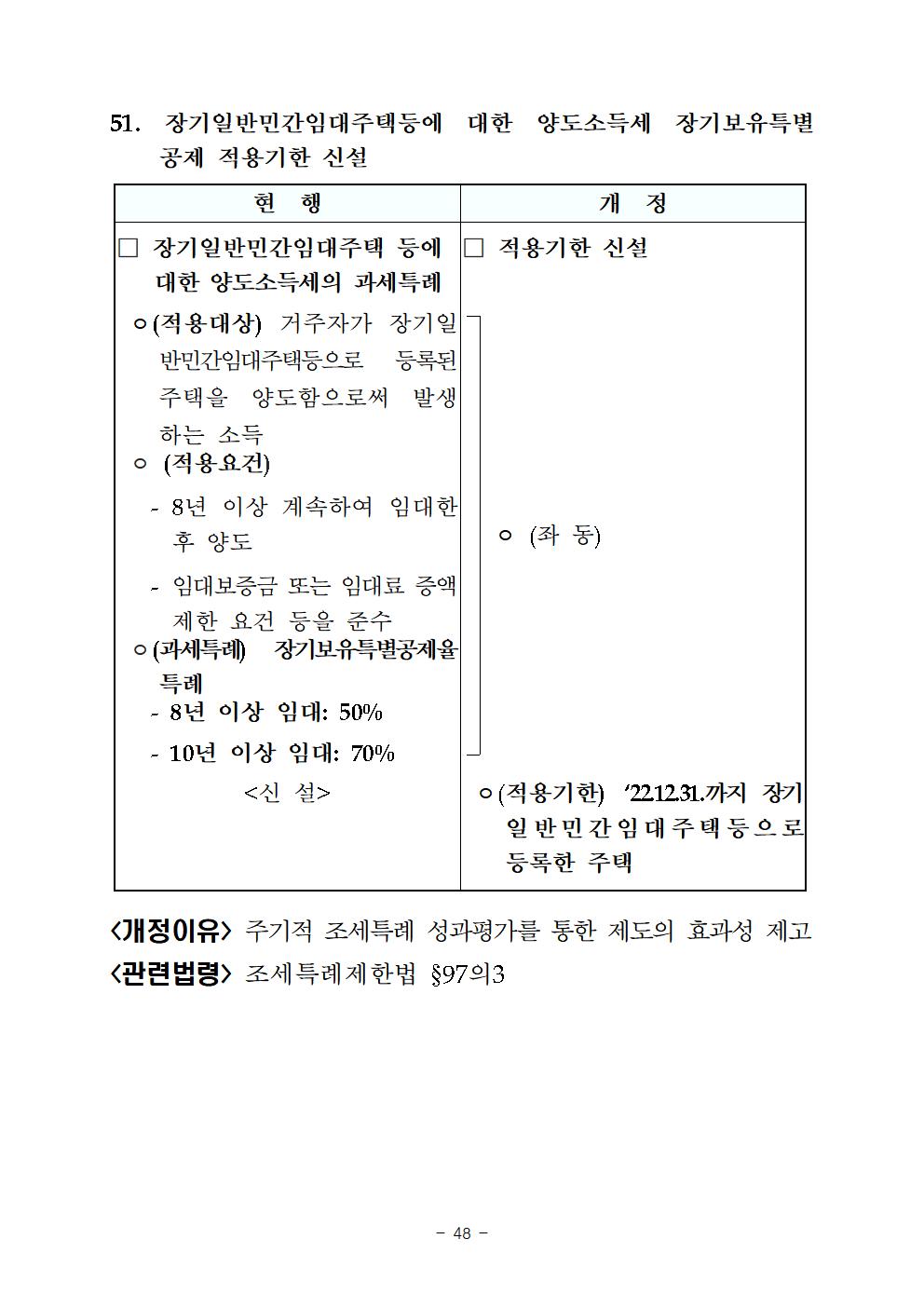 2019년세법개정내용(양도소득세분야)053.png