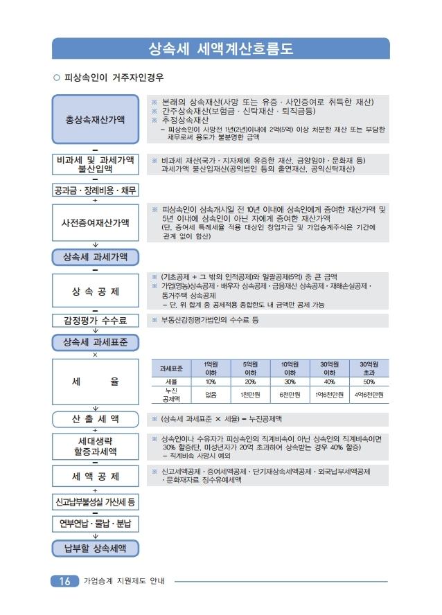 .pdf_page_18.jpg