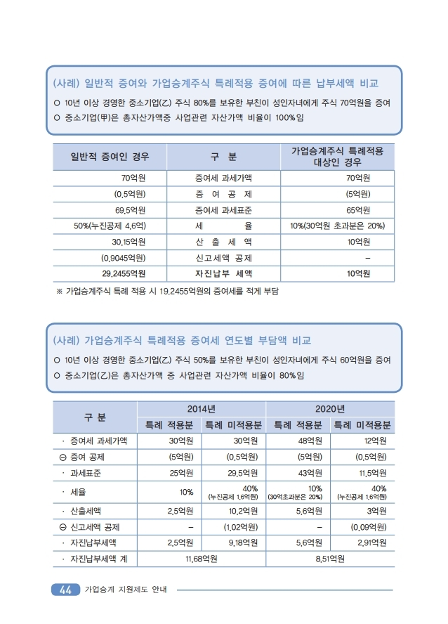 .pdf_page_46.jpg