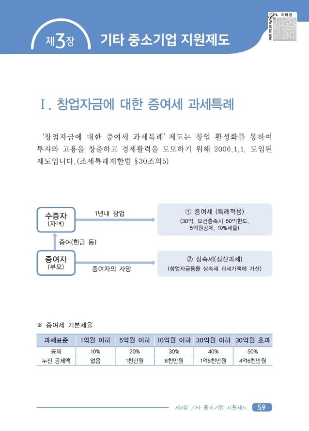 .pdf_page_61.jpg