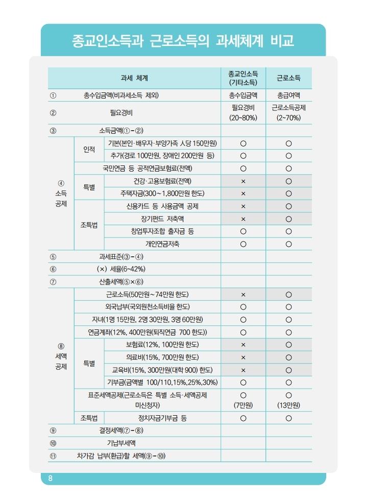 %20.pdf_page_009.jpg