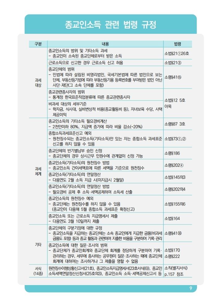 %20.pdf_page_010.jpg