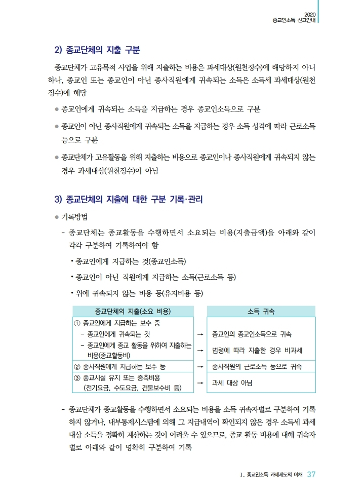 %20.pdf_page_038.jpg