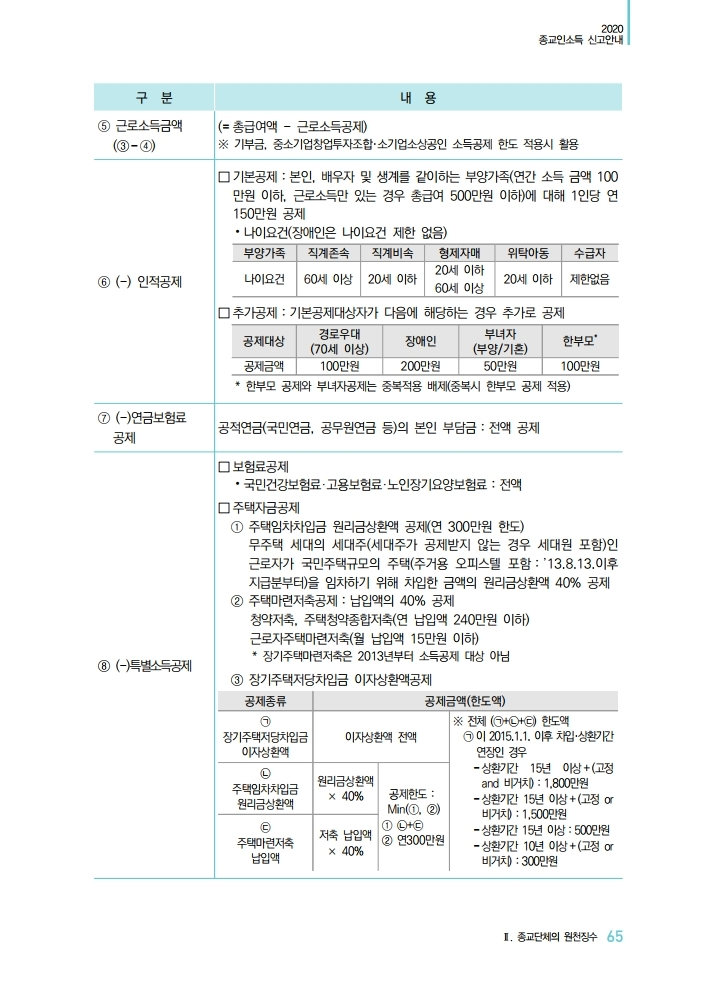 %20.pdf_page_066.jpg