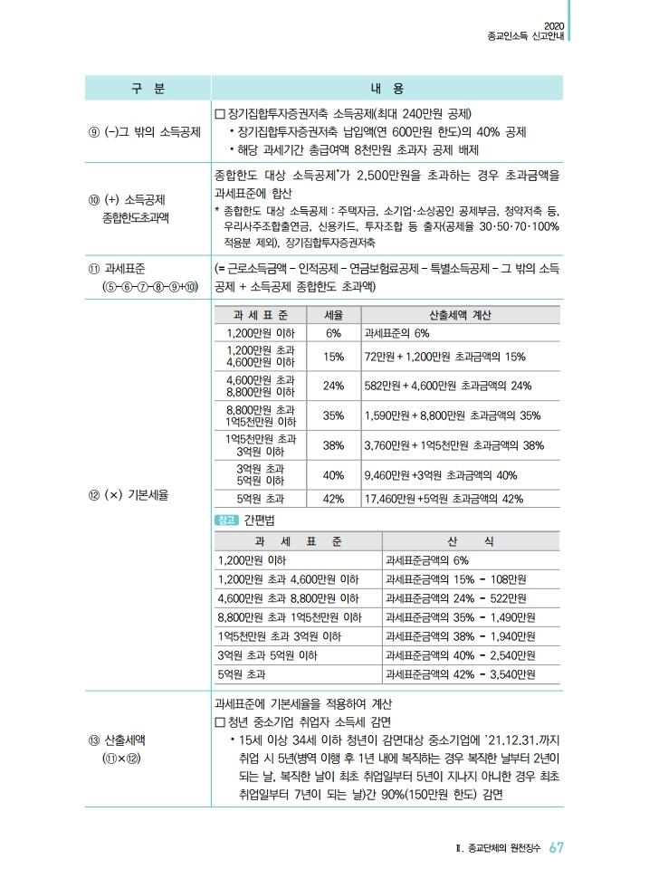 %20.pdf_page_068.jpg