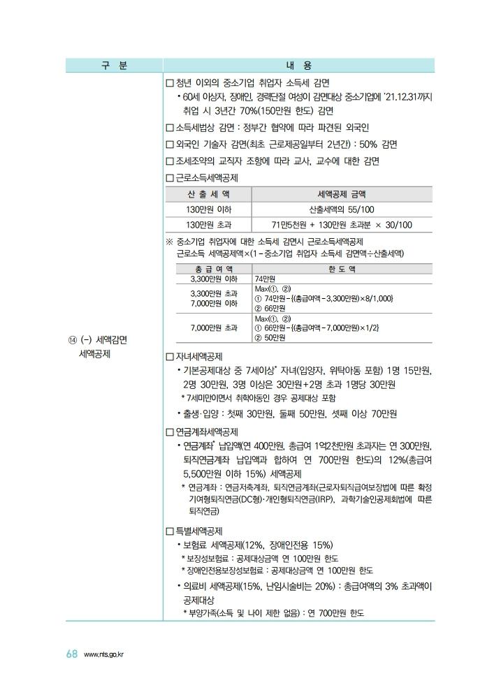 %20.pdf_page_069.jpg
