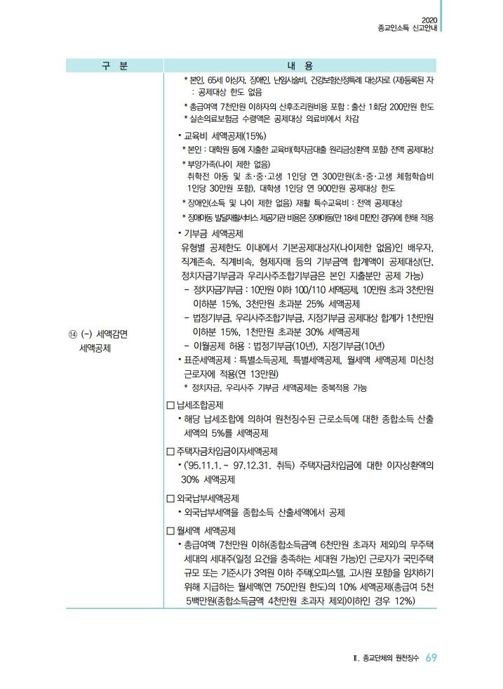%20.pdf_page_070.jpg