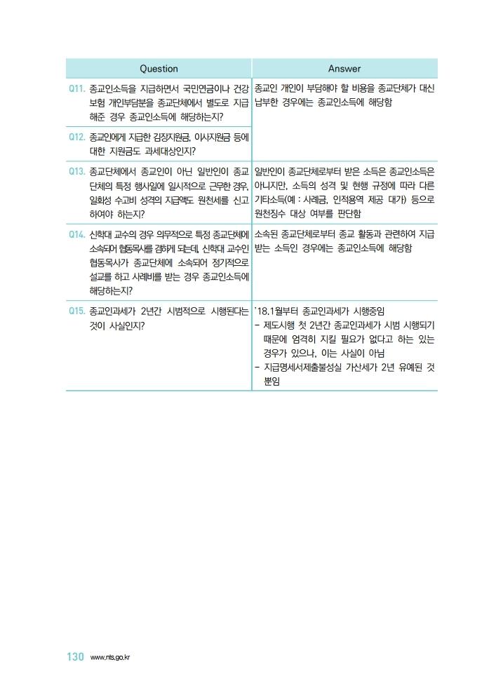 %20.pdf_page_131.jpg