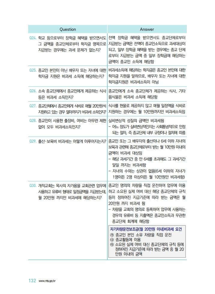 %20.pdf_page_133.jpg