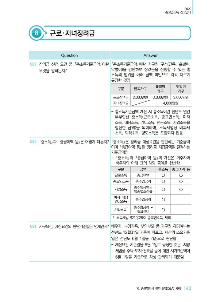 %20.pdf_page_144.jpg
