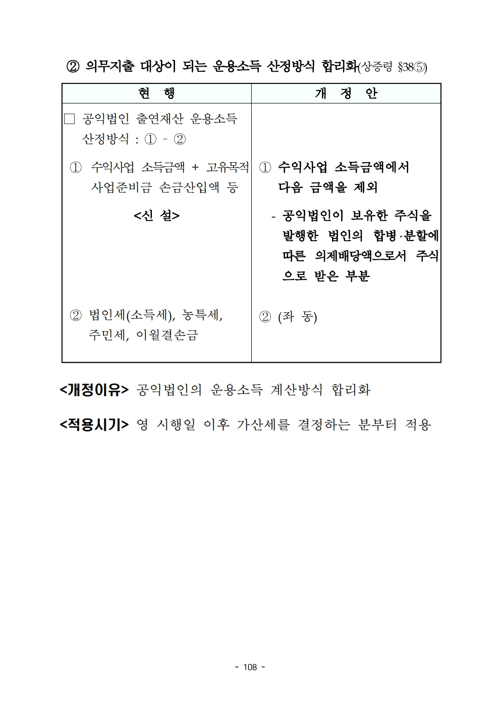 2020 tax law.pdf_page_120.png