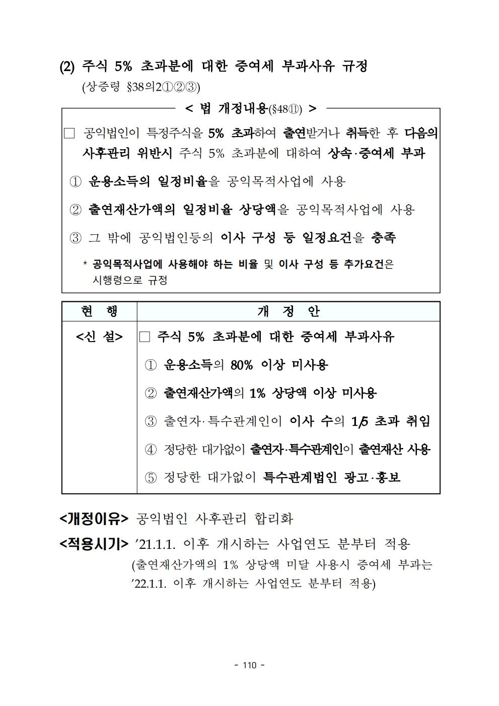 2020 tax law.pdf_page_122.png