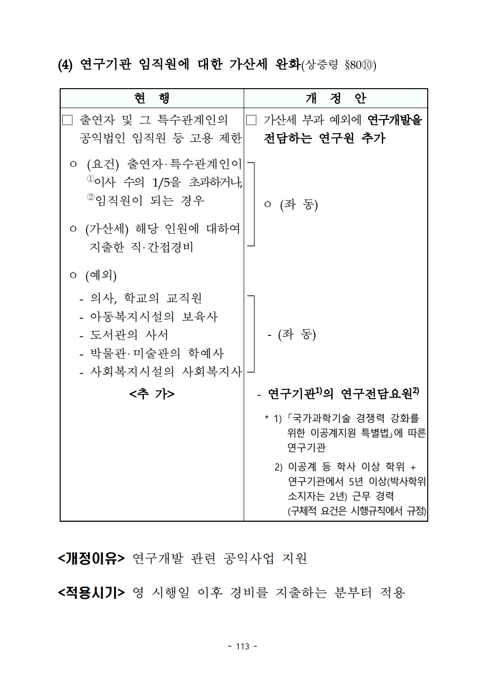 2020 tax law.pdf_page_125.png