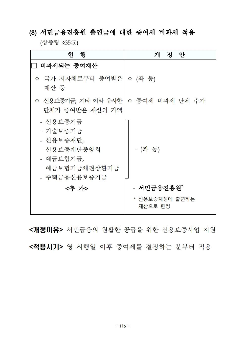 2020 tax law.pdf_page_128.png