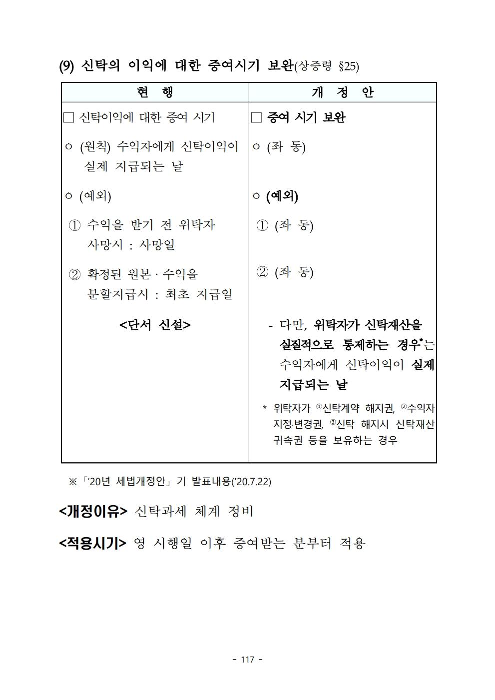 2020 tax law.pdf_page_129.png