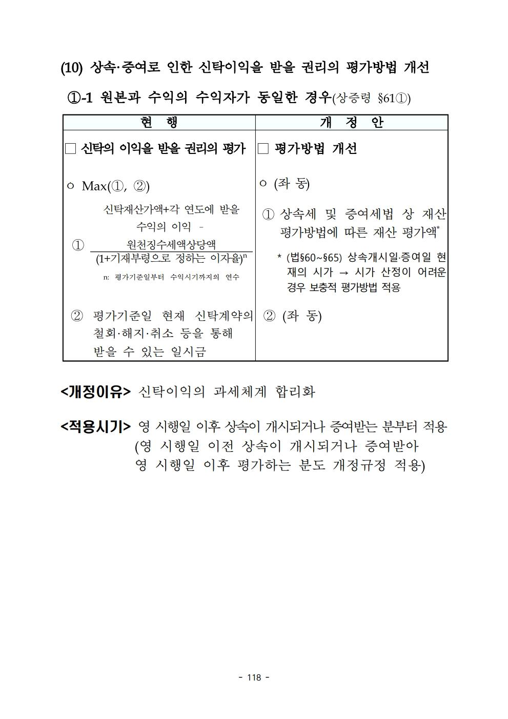 2020 tax law.pdf_page_130.png