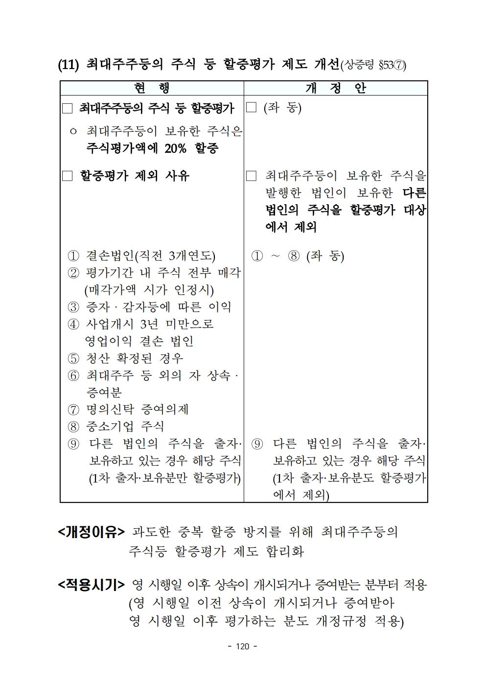 2020 tax law.pdf_page_132.png