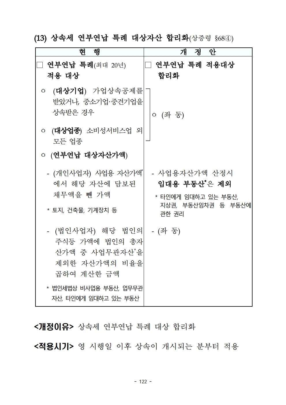 2020 tax law.pdf_page_134.png