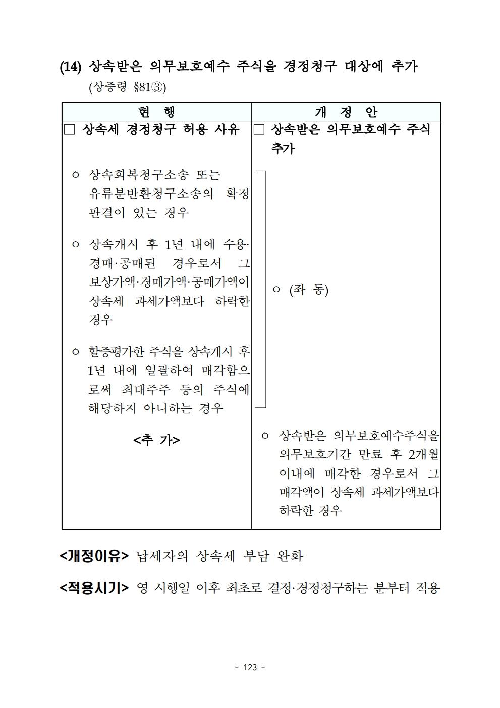 2020 tax law.pdf_page_135.png