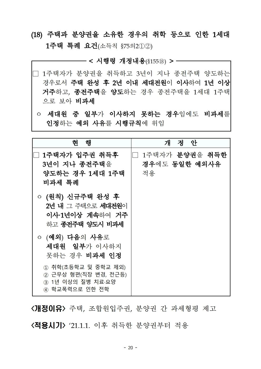 2020 regulations.pdf_page_26.jpg