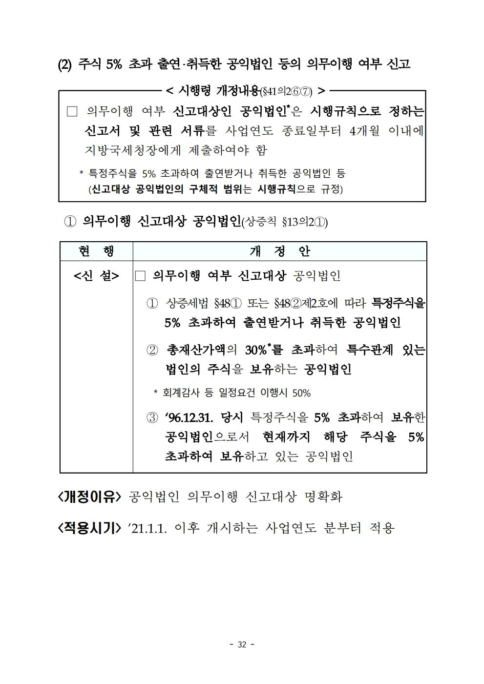 2020 regulations.pdf_page_38.jpg