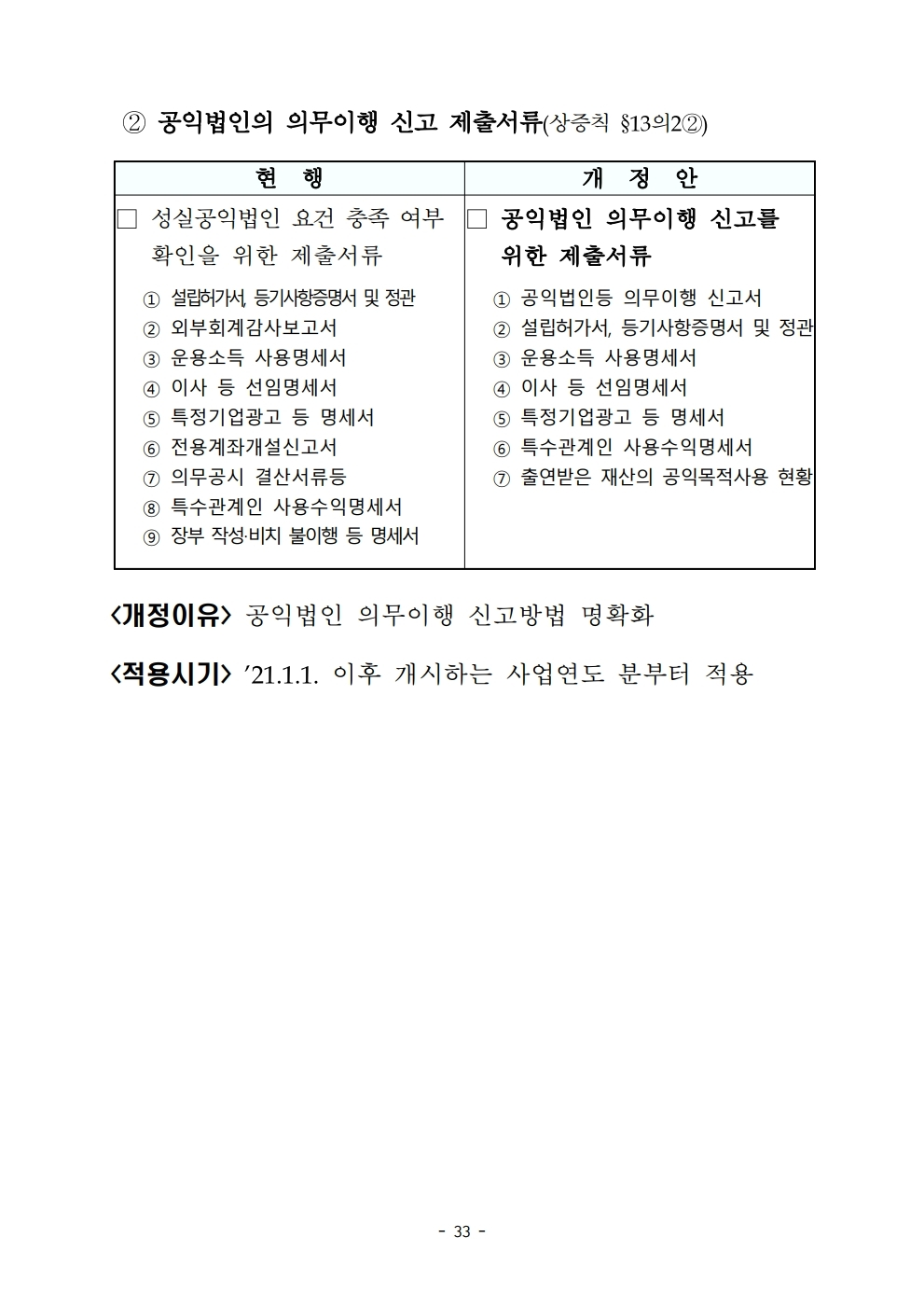 2020 regulations.pdf_page_39.jpg